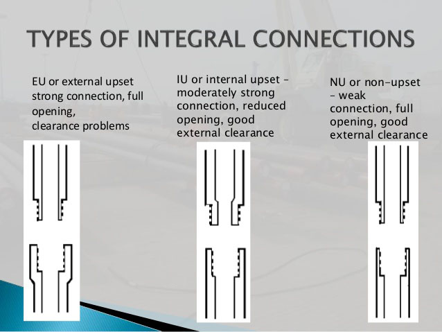 types of integral connections